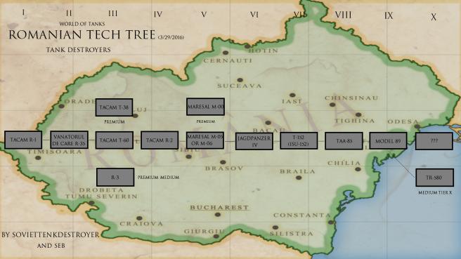 Romanian Tech Tree 3-29-2016.png