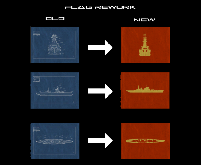 Flag Rework 0.6.14
