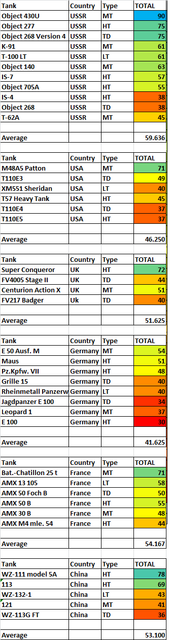 tier10orderedcountry-e1537306780781.png?