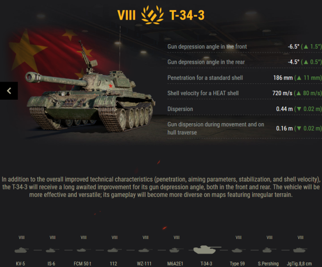 World of tanks tanks with preferential matchmaking