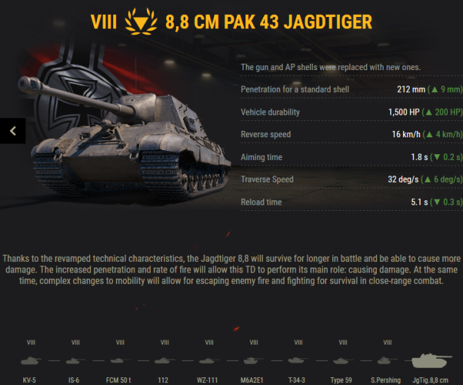 Premium matchmaking world of tanks