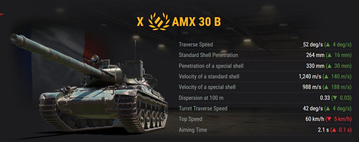 verkoop uk nieuw ontwerp uiterst stijlvol Supertest] Medium Tanks Rebalance: In the Pursuit of ...